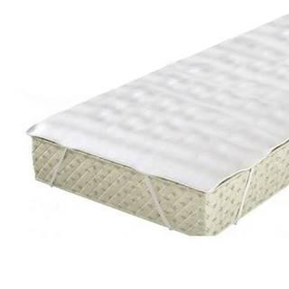 Chránič 120x200 bavlna